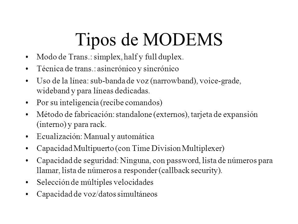 Operación de los MODEM Ténicas de modulación y ejemplos