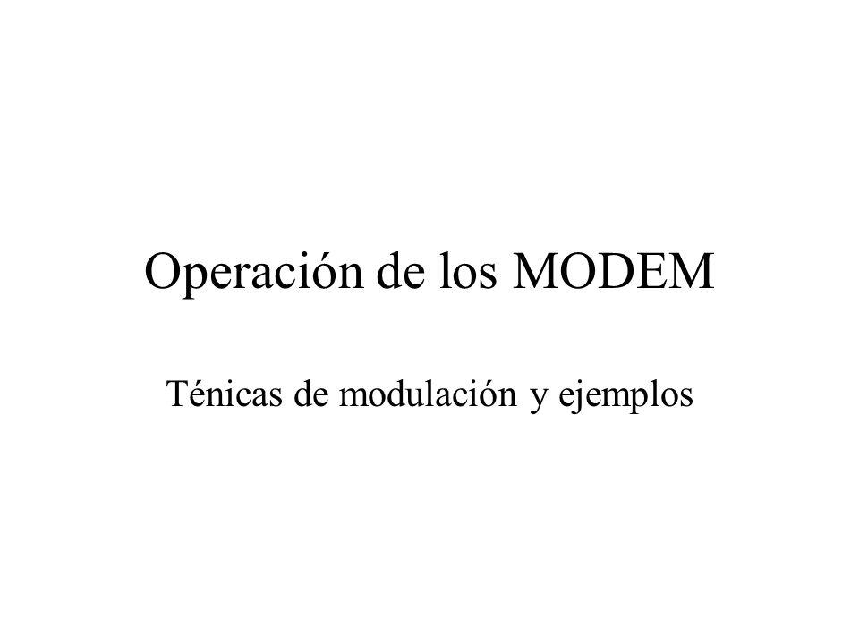 Quadrature Amplitude Modulation (QAM) QAM es una técnica que combina modulación de fase y de amplitud.