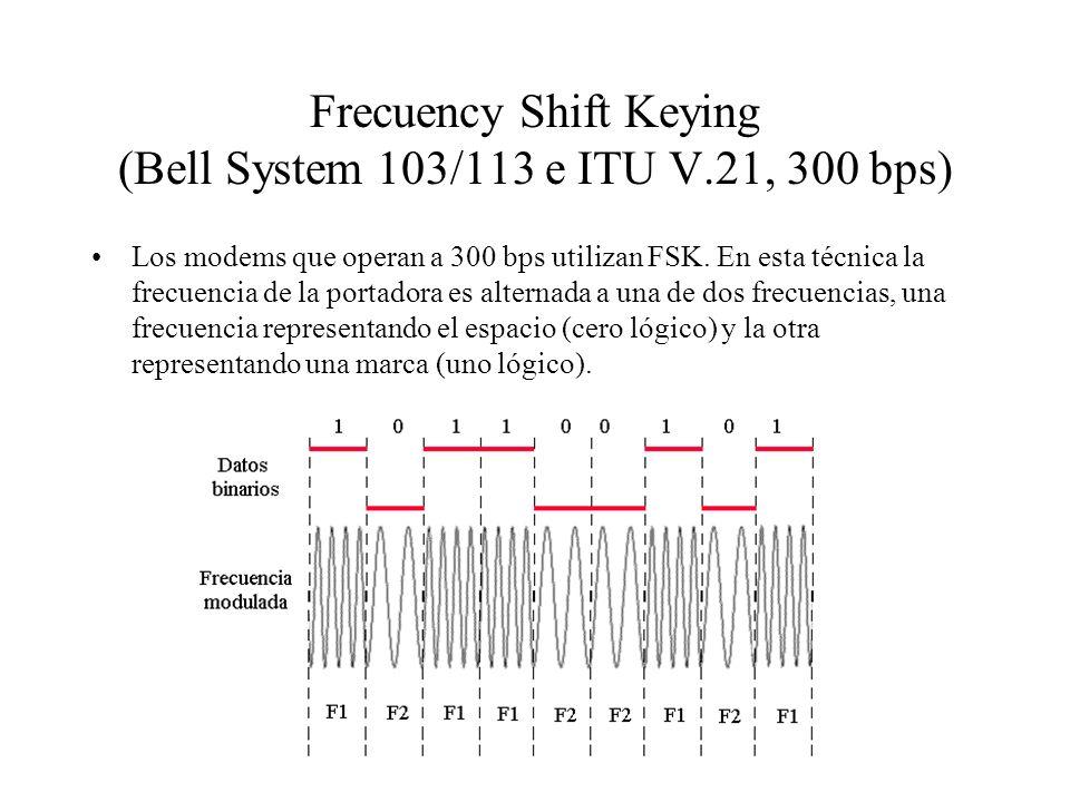 Frecuency Shift Keying (Bell System 103/113 e ITU V.21, 300 bps)