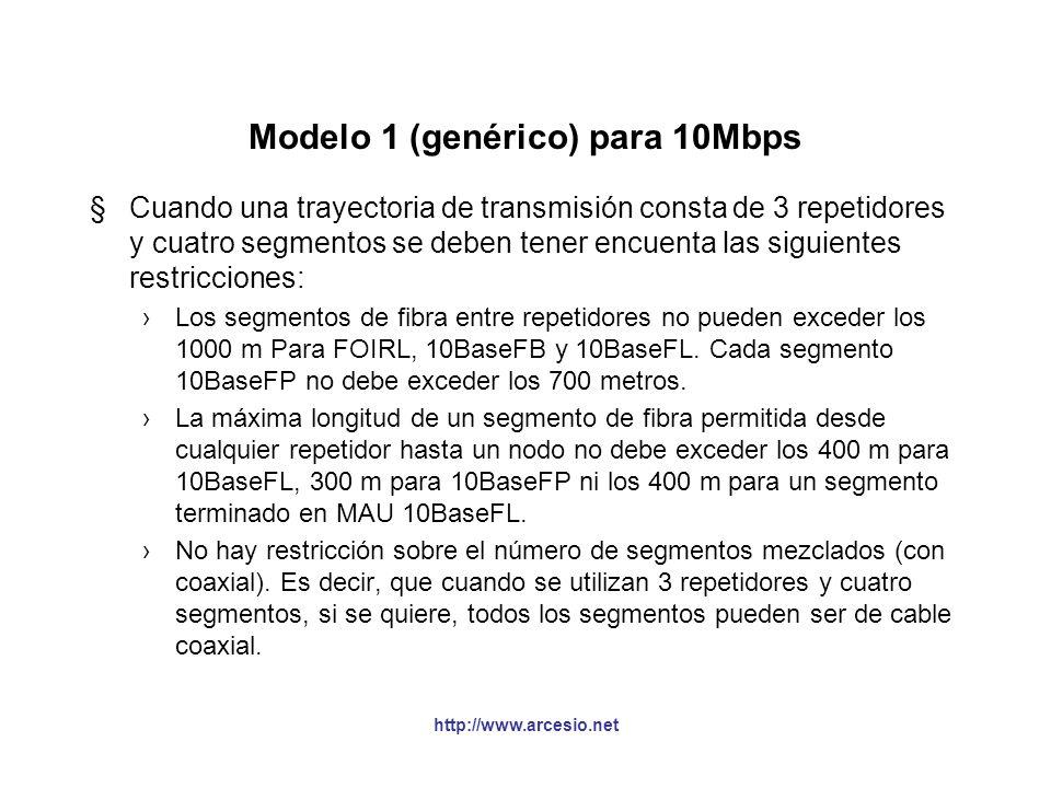 http://www.arcesio.net Modelo 1 (genérico) para 10Mbps §Cuando una trayectoria de transmisión consta de 3 repetidores y cuatro segmentos se deben tene