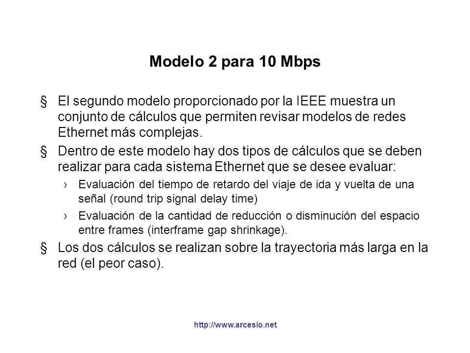 http://www.arcesio.net Modelo 2 para 10 Mbps §El segundo modelo proporcionado por la IEEE muestra un conjunto de cálculos que permiten revisar modelos
