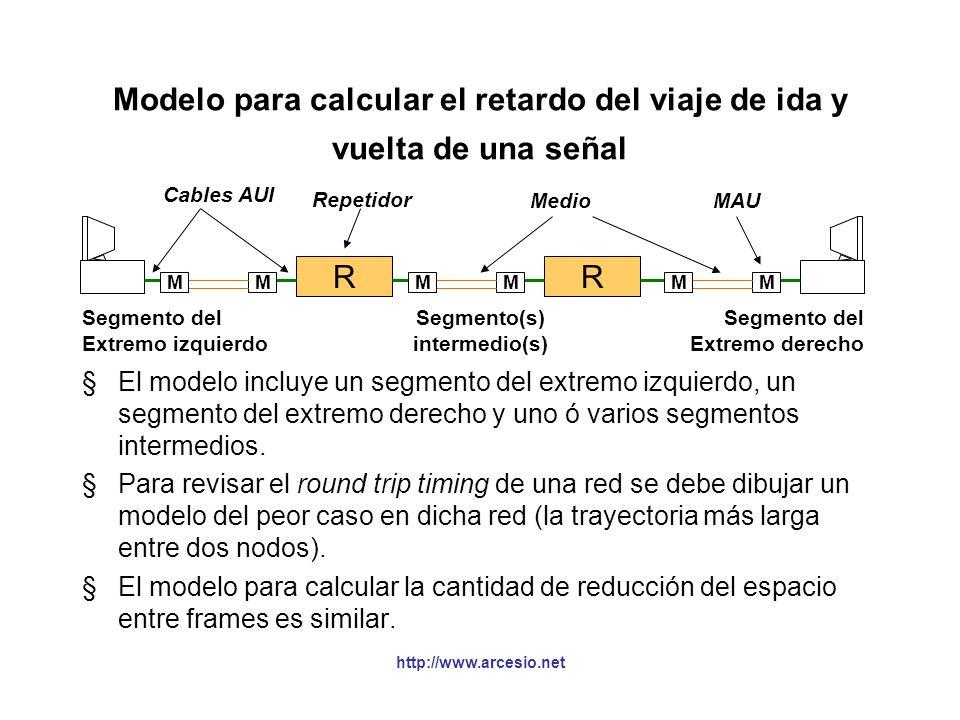 http://www.arcesio.net RR MMMM Segmento del Extremo izquierdo Segmento del Extremo derecho Segmento(s) intermedio(s) MM Cables AUI Medio Repetidor MAU
