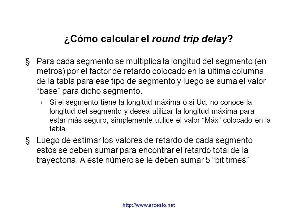 http://www.arcesio.net ¿Cómo calcular el round trip delay? §Para cada segmento se multiplica la longitud del segmento (en metros) por el factor de ret
