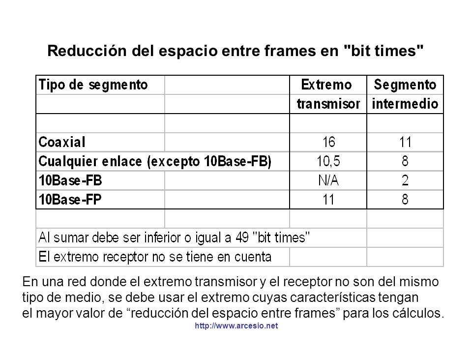 http://www.arcesio.net Reducción del espacio entre frames en