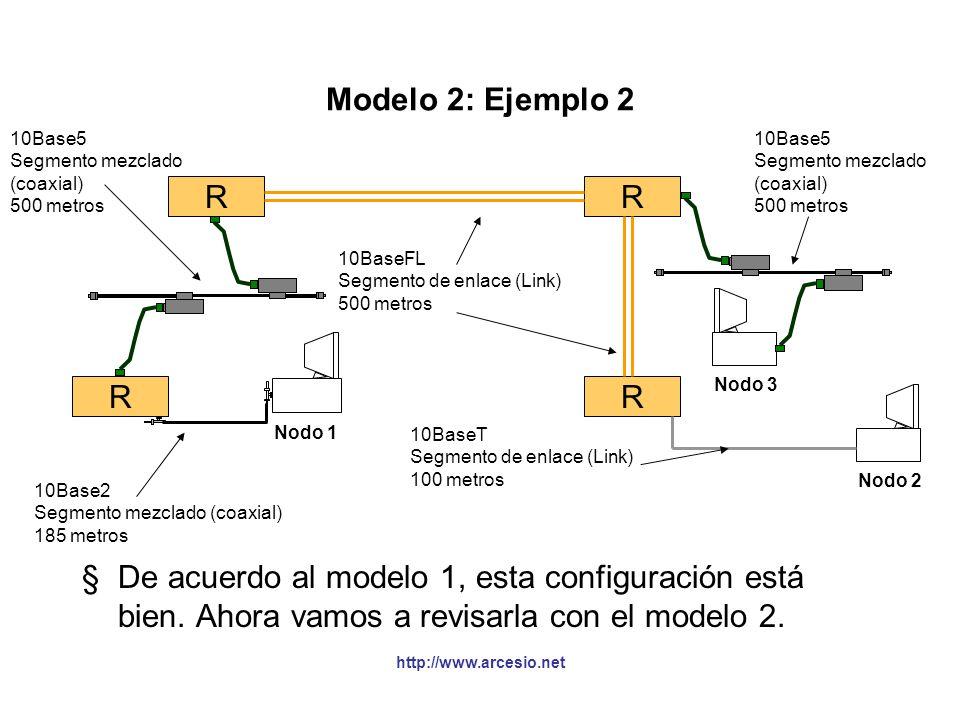 http://www.arcesio.net Modelo 2: Ejemplo 2 R R R R Nodo 1 Nodo 3 Nodo 2 10Base2 Segmento mezclado (coaxial) 185 metros 10Base5 Segmento mezclado (coax