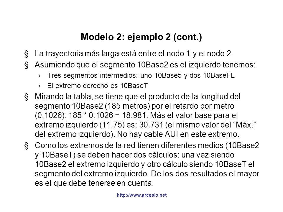 http://www.arcesio.net Modelo 2: ejemplo 2 (cont.) §La trayectoria más larga está entre el nodo 1 y el nodo 2. §Asumiendo que el segmento 10Base2 es e