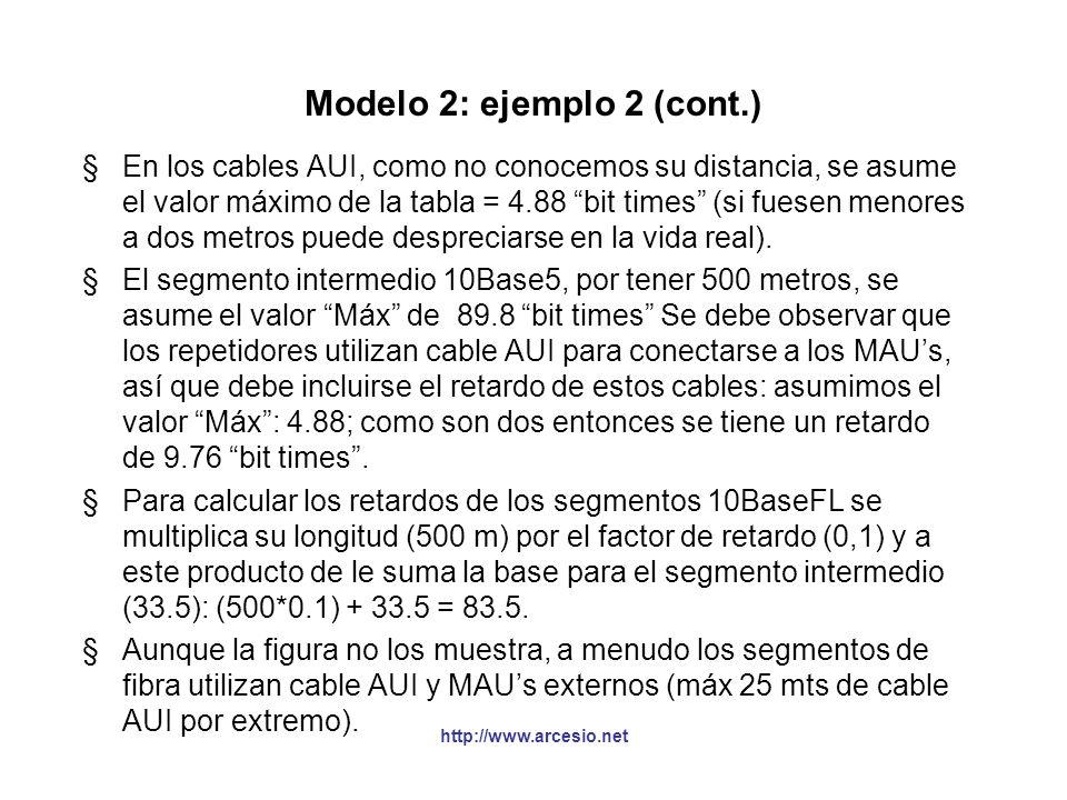 http://www.arcesio.net Modelo 2: ejemplo 2 (cont.) §En los cables AUI, como no conocemos su distancia, se asume el valor máximo de la tabla = 4.88 bit