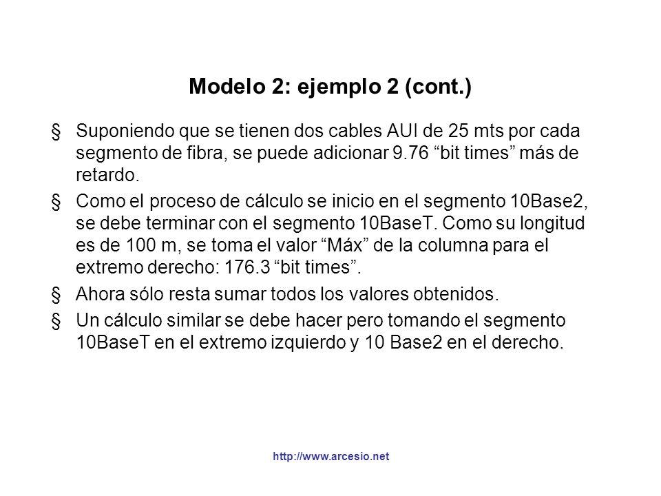 http://www.arcesio.net Modelo 2: ejemplo 2 (cont.) §Suponiendo que se tienen dos cables AUI de 25 mts por cada segmento de fibra, se puede adicionar 9