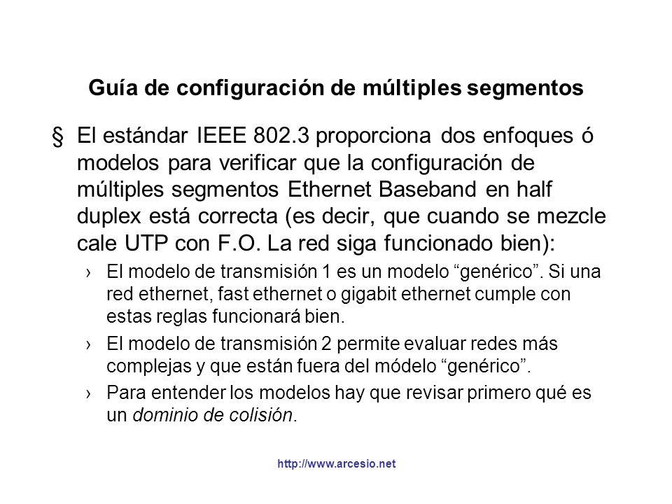 http://www.arcesio.net Modelo de sistema de transmisión 2 para Gigabit Ethernet §Ofrece una serie de cálculos que permiten evaluar topologías más complejas en 1000Mbps §Los cálculos son más imples que en 10 Mbps y 100 Mbps pues sólo permite, máximo, un repetidor, basta con calcular el tiempo del viaje de ida y vuelta para asegurar que el mecanismo de colisiones trabaje bien.