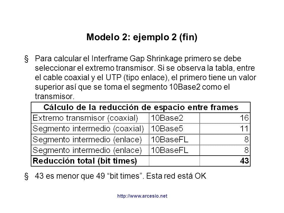 http://www.arcesio.net Modelo 2: ejemplo 2 (fin) §Para calcular el Interframe Gap Shrinkage primero se debe seleccionar el extremo transmisor. Si se o