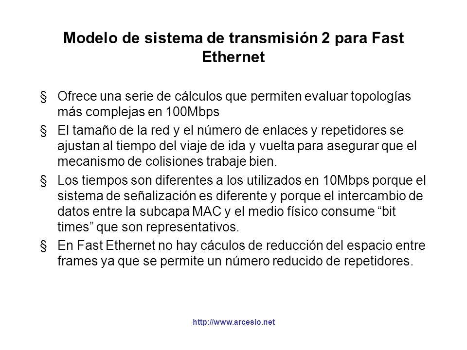 http://www.arcesio.net Modelo de sistema de transmisión 2 para Fast Ethernet §Ofrece una serie de cálculos que permiten evaluar topologías más complej