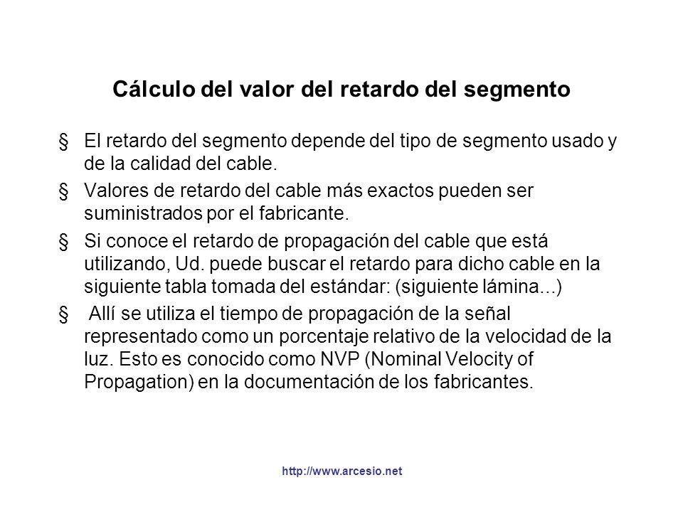 http://www.arcesio.net Cálculo del valor del retardo del segmento §El retardo del segmento depende del tipo de segmento usado y de la calidad del cabl