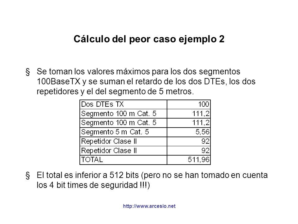 http://www.arcesio.net Cálculo del peor caso ejemplo 2 §Se toman los valores máximos para los dos segmentos 100BaseTX y se suman el retardo de los dos