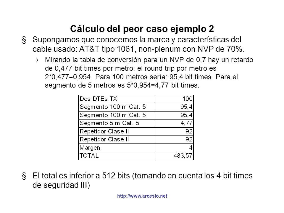 http://www.arcesio.net Cálculo del peor caso ejemplo 2 §Supongamos que conocemos la marca y características del cable usado: AT&T tipo 1061, non-plenu