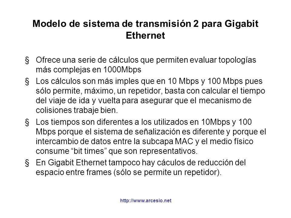 http://www.arcesio.net Modelo de sistema de transmisión 2 para Gigabit Ethernet §Ofrece una serie de cálculos que permiten evaluar topologías más comp