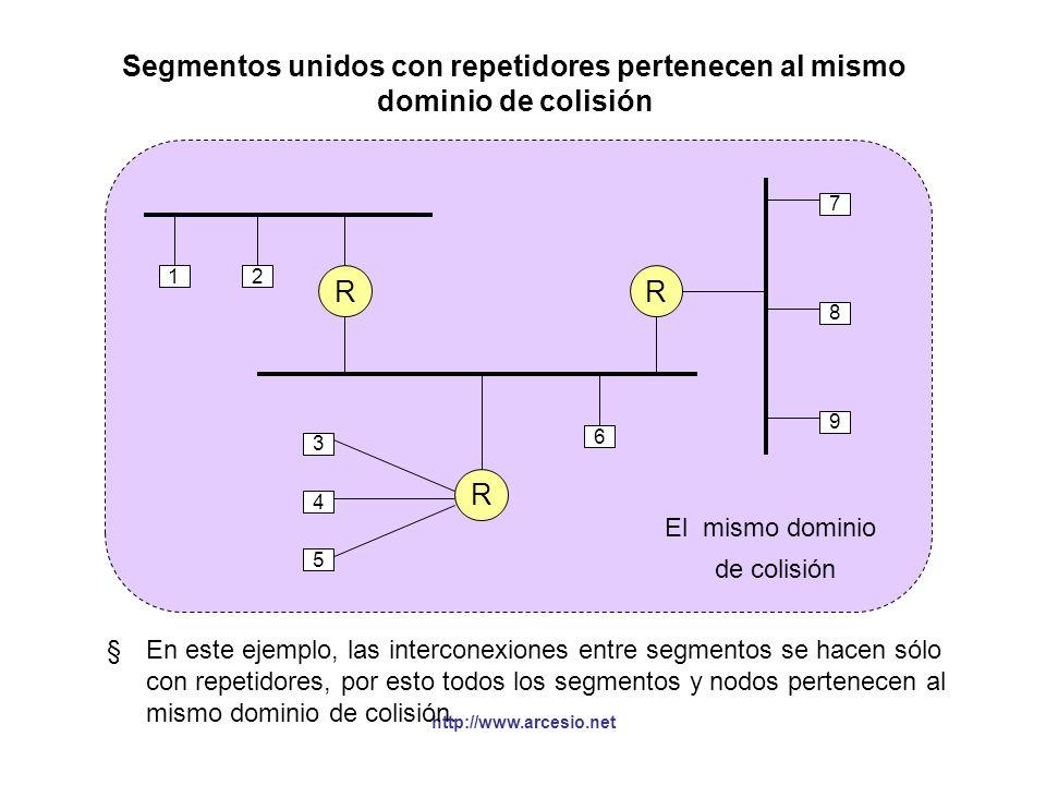 http://www.arcesio.net Segmentos unidos con repetidores pertenecen al mismo dominio de colisión §En este ejemplo, las interconexiones entre segmentos