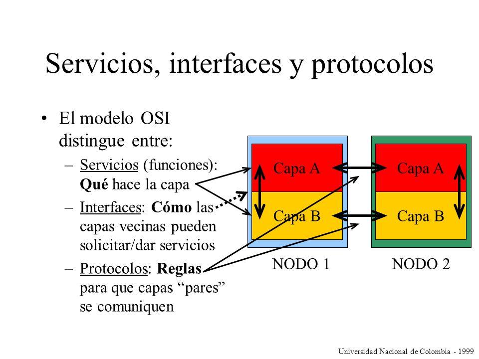Aplicación Presentación Sesión Transporte Red Enlace Física Aplicaciones de Red: transferencia de archivos Formatos y representación de los datos Esta