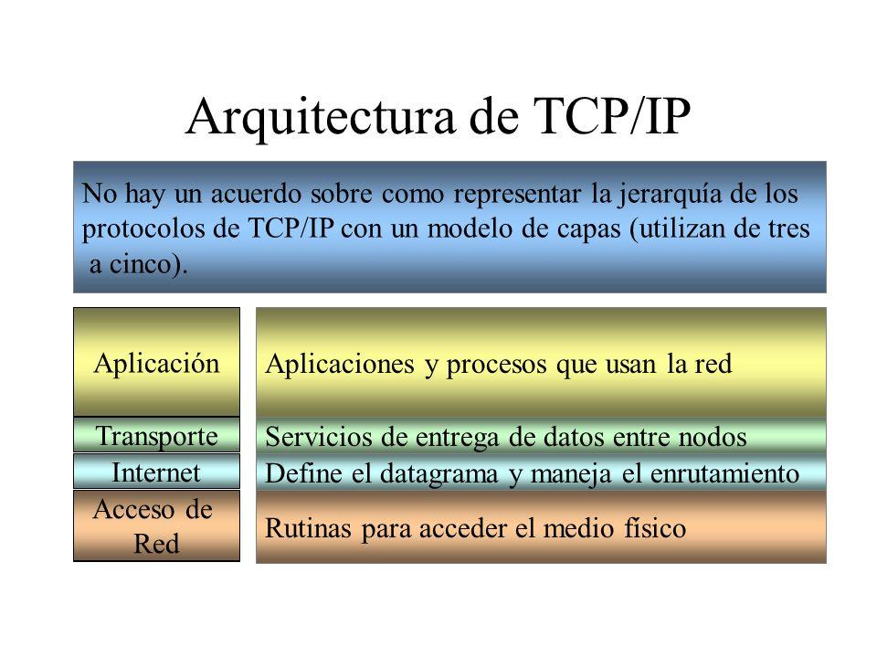 Servicios, interfaces y protocolos El modelo OSI distingue entre: –Servicios (funciones): Qué hace la capa –Interfaces: Cómo las capas vecinas pueden