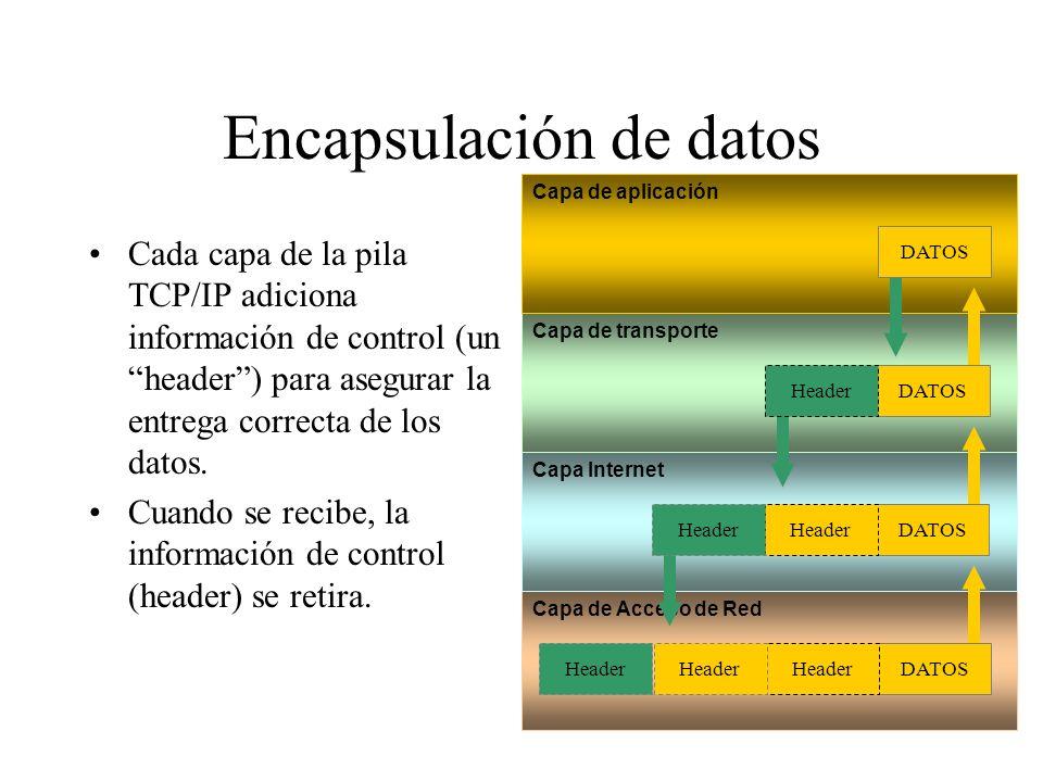 Arquitectura de TCP/IP Aplicación Presentación Sesión Transporte Red Enlace Física Aplicación Transporte Internet Acceso de Red Aplicaciones y proceso