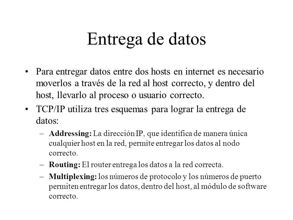 Modelo de servicios El modelo de servicios de IP tiene dos partes –Modelo de entrega de datos no orientado a conexión. Este modelo de servicio también
