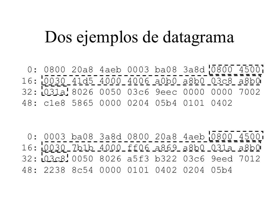 Formato del datagrama IPv4 IHLTipo de servicio Flags Longitud total Offset de fragmentación Versión Identificación Tiempo de vida Dirección origen Dir