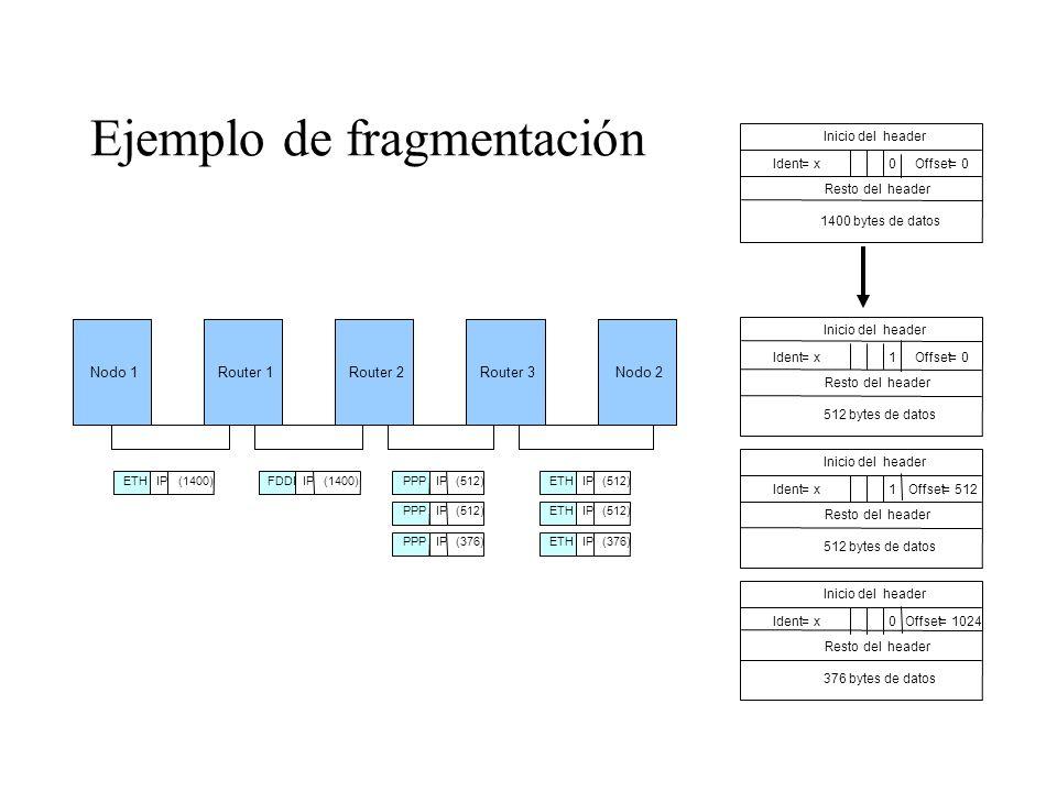 Fragmentación y Reemsamblaje en IP Cada red de la capa de enlace tiene definido una MTU (por ejemplo, ethernet tiene una MTU de 1500 bytes) Cómo funci