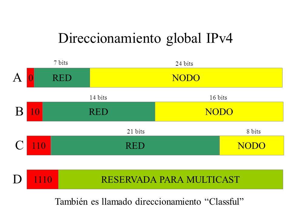 Direccionamiento IPv4 Cada interface de red (tarjeta de red) se le asigna una dirección lógica única de 32 bits. La dirección consta de una parte que