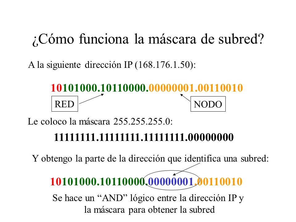 Máscara de subred en IPv4 Una dirección de red la podemos subdividir en subredes pidiendo prestados bits de la parte de identificación de host para id
