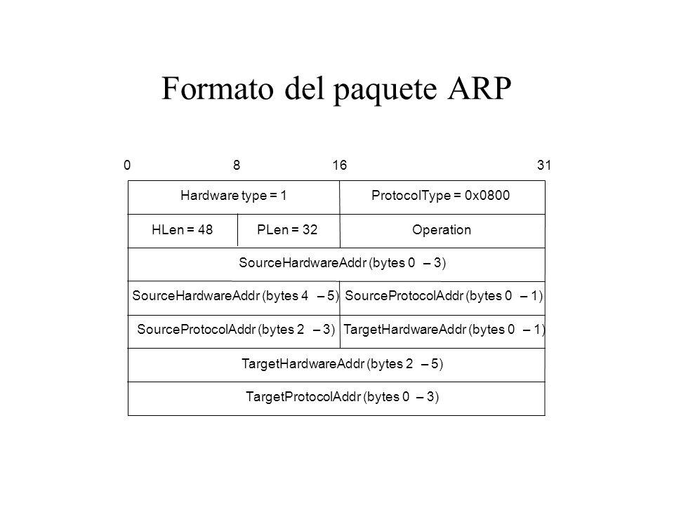 Algunos detalles de ARP Formato de solicitud –HardwareType: tipo de red física (por ejemplo, Ethernet) –ProtocolType: tipo de protocolo de la capa sup