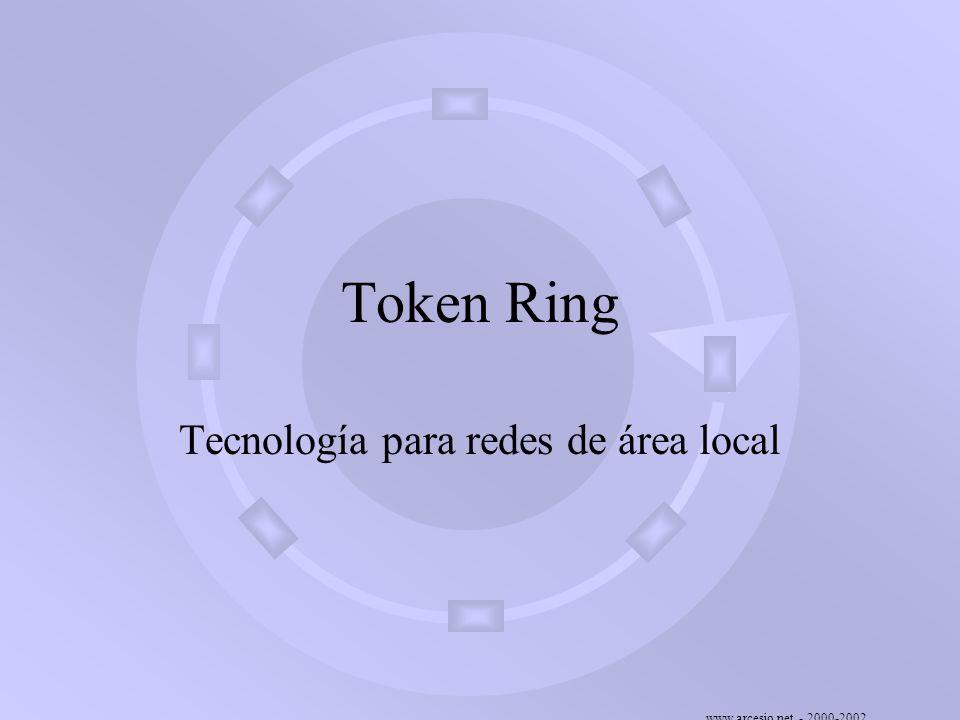 www.arcesio.net - 2000-2002 Token Passing en Token Ring Entre el puerto receptor y el puerto transmisor de un adaptador de red habrá espacio (un buffer) de almacenamiento para que se acomoden uno o varios bits.