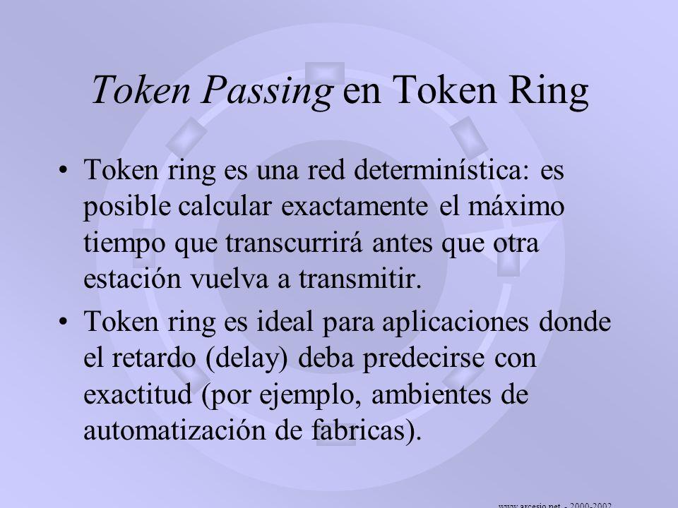www.arcesio.net - 2000-2002 Token Passing en Token Ring Token ring es una red determinística: es posible calcular exactamente el máximo tiempo que tra
