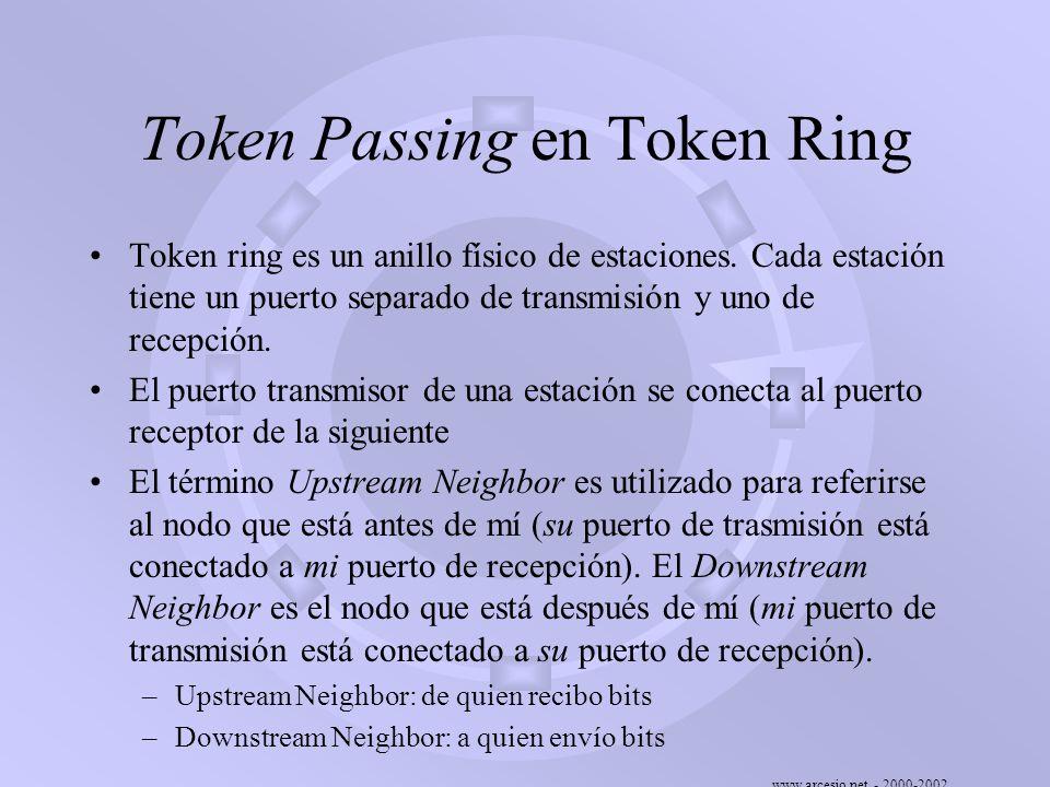 www.arcesio.net - 2000-2002 Token Passing en Token Ring Token ring es un anillo físico de estaciones. Cada estación tiene un puerto separado de transm
