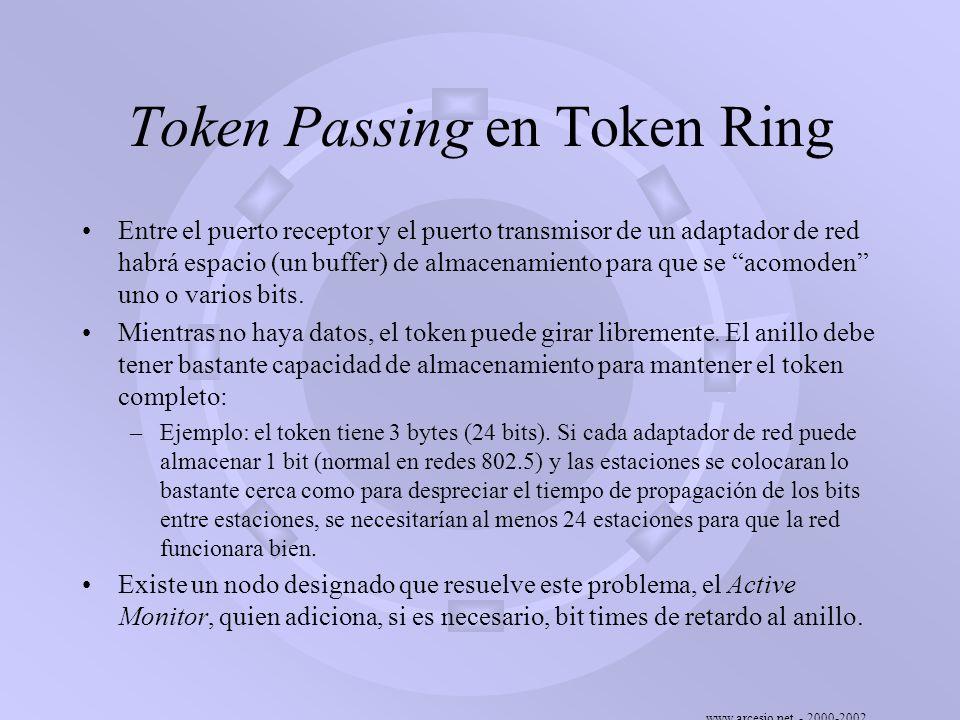 www.arcesio.net - 2000-2002 Token Passing en Token Ring Entre el puerto receptor y el puerto transmisor de un adaptador de red habrá espacio (un buffe