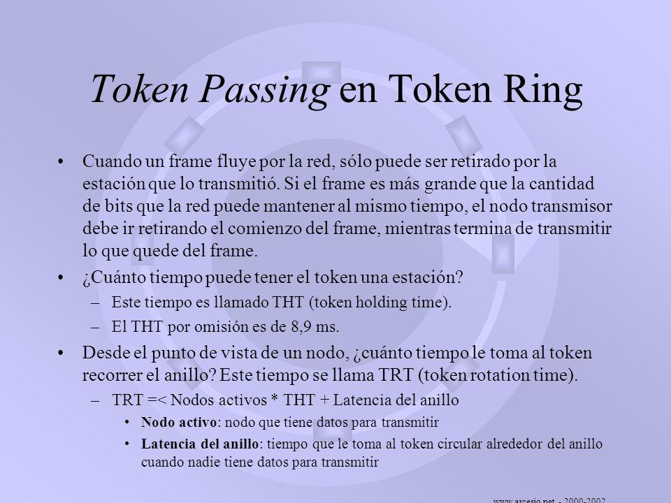 www.arcesio.net - 2000-2002 Token Passing en Token Ring Cuando un frame fluye por la red, sólo puede ser retirado por la estación que lo transmitió. S