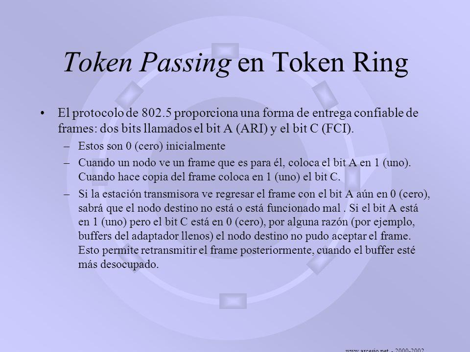 www.arcesio.net - 2000-2002 Token Passing en Token Ring El protocolo de 802.5 proporciona una forma de entrega confiable de frames: dos bits llamados