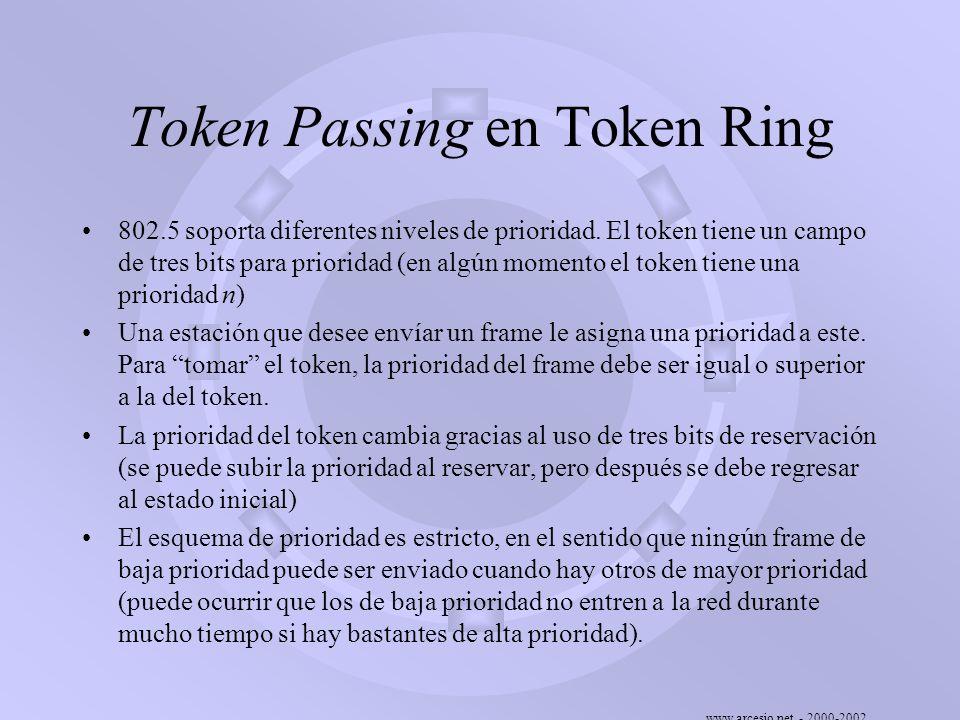 www.arcesio.net - 2000-2002 Token Passing en Token Ring 802.5 soporta diferentes niveles de prioridad. El token tiene un campo de tres bits para prior