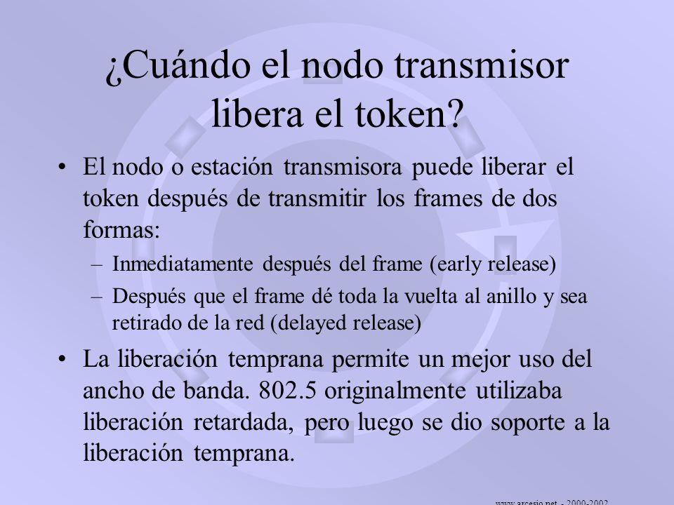www.arcesio.net - 2000-2002 ¿Cuándo el nodo transmisor libera el token? El nodo o estación transmisora puede liberar el token después de transmitir lo