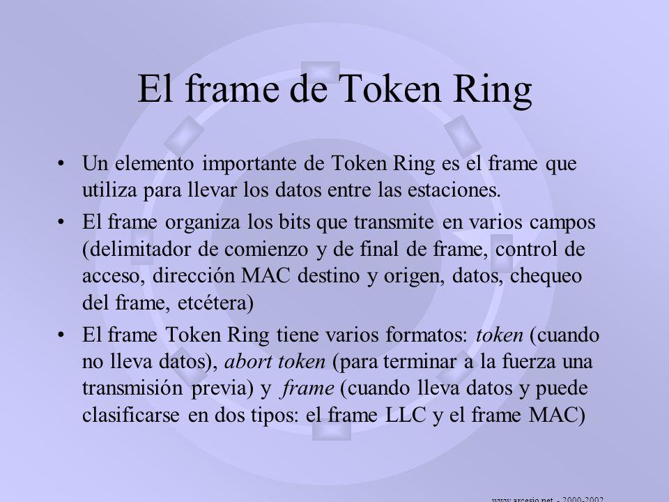www.arcesio.net - 2000-2002 El frame de Token Ring Un elemento importante de Token Ring es el frame que utiliza para llevar los datos entre las estaci
