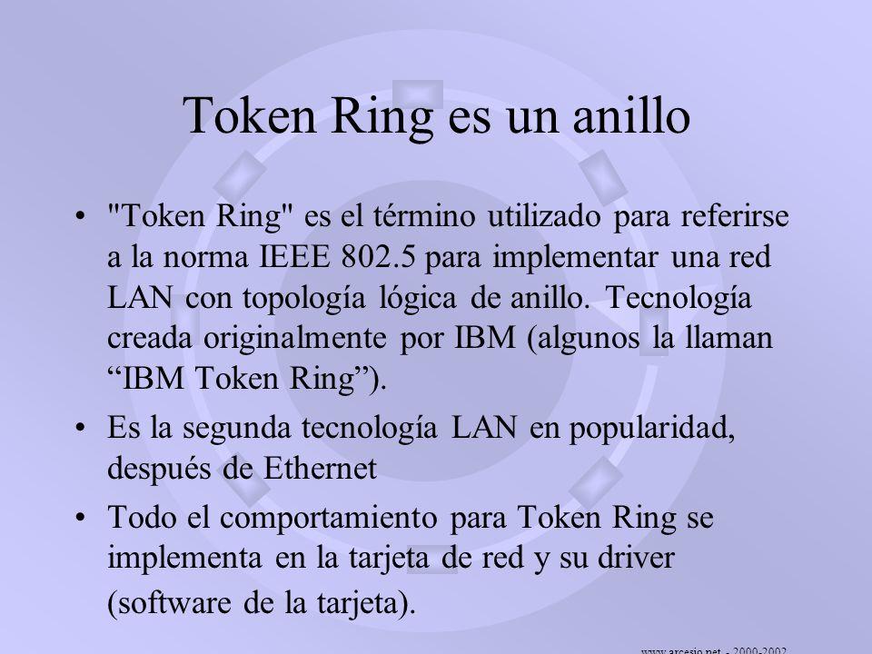 www.arcesio.net - 2000-2002 Token Passing en Token Ring Cuando un frame fluye por la red, sólo puede ser retirado por la estación que lo transmitió.
