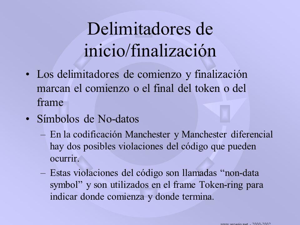 www.arcesio.net - 2000-2002 Delimitadores de inicio/finalización Los delimitadores de comienzo y finalización marcan el comienzo o el final del token