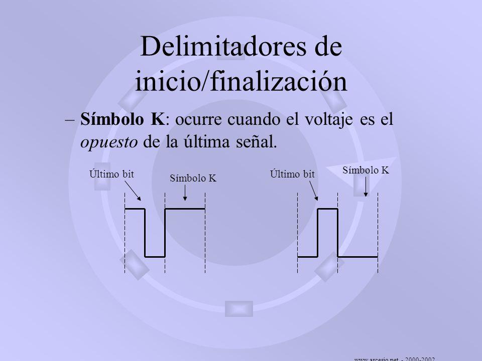 www.arcesio.net - 2000-2002 Delimitadores de inicio/finalización –Símbolo K: ocurre cuando el voltaje es el opuesto de la última señal. Último bit Sím