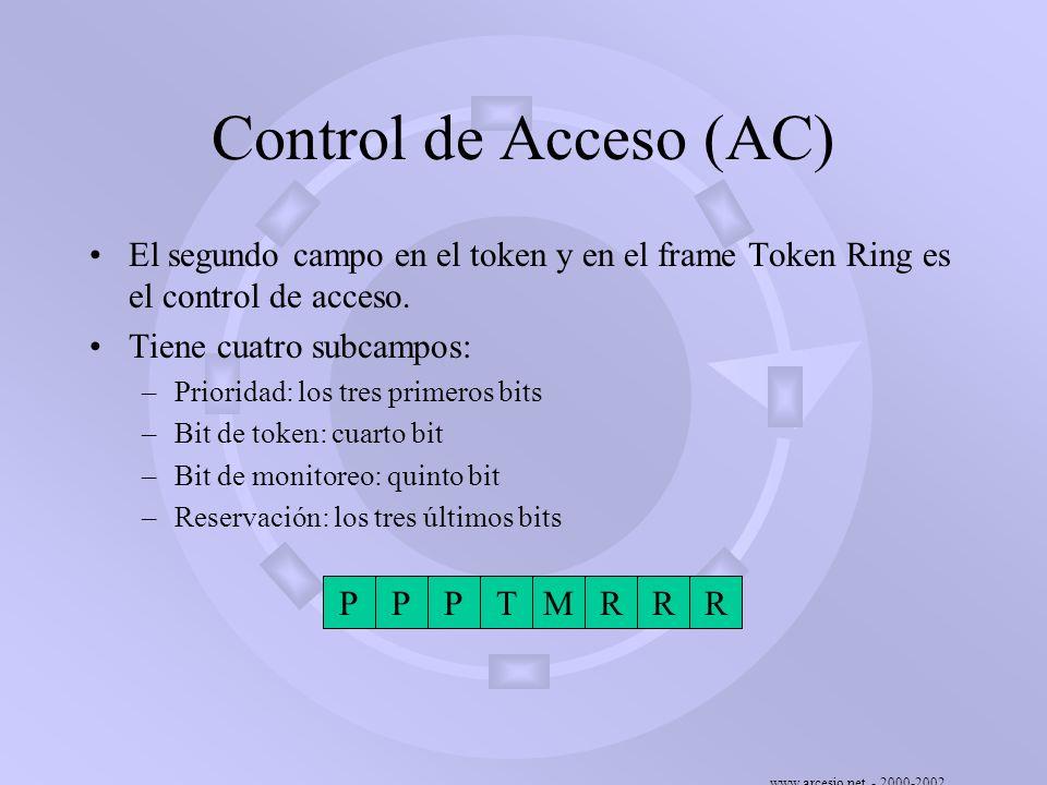 www.arcesio.net - 2000-2002 Control de Acceso (AC) El segundo campo en el token y en el frame Token Ring es el control de acceso. Tiene cuatro subcamp