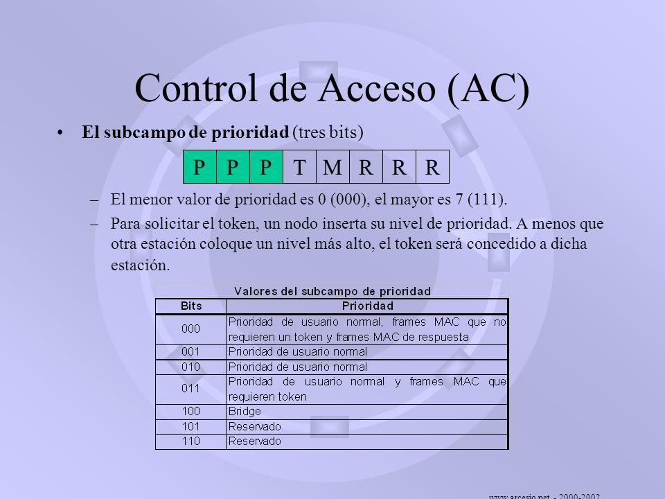 www.arcesio.net - 2000-2002 PPPTMRRR Control de Acceso (AC) El subcampo de prioridad (tres bits) –El menor valor de prioridad es 0 (000), el mayor es