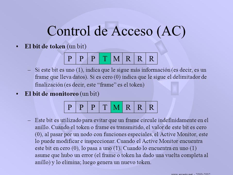 www.arcesio.net - 2000-2002 El bit de token (un bit) –Si este bit es uno (1), indica que le sigue más información (es decir, es un frame que lleva dat