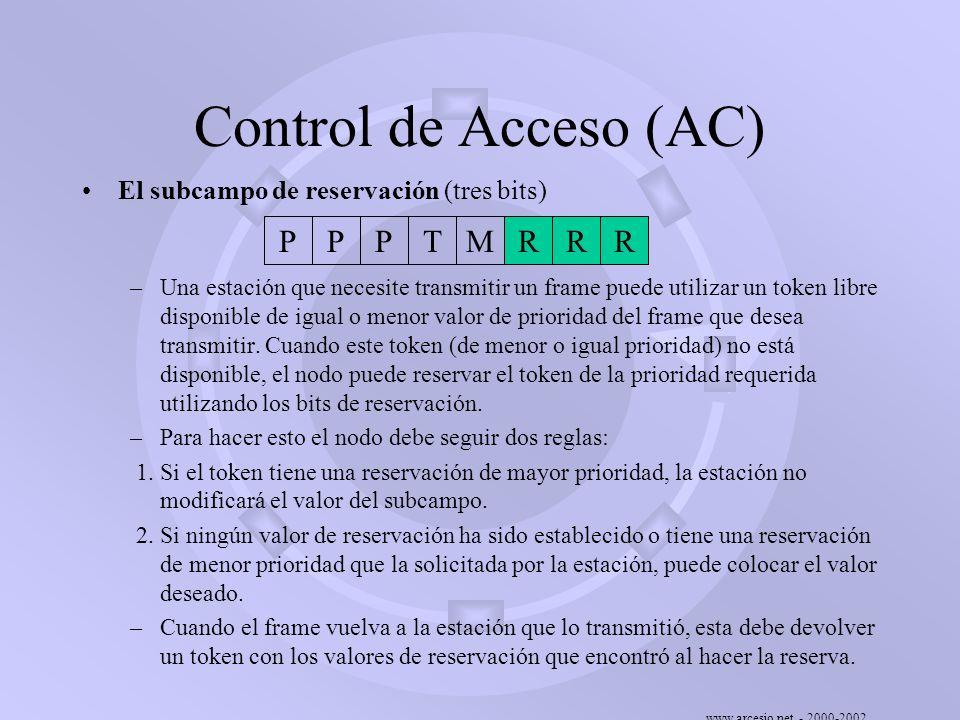 www.arcesio.net - 2000-2002 El subcampo de reservación (tres bits) –Una estación que necesite transmitir un frame puede utilizar un token libre dispon