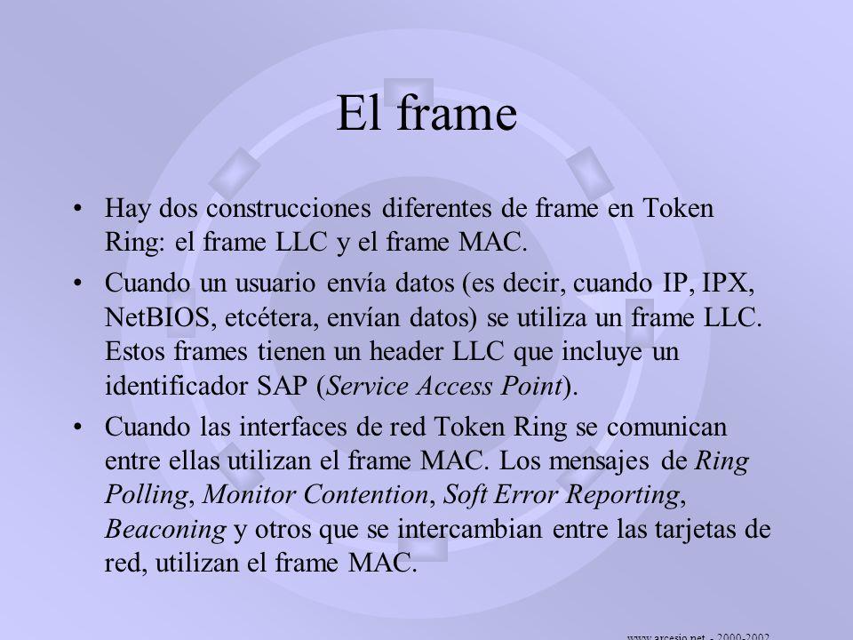 www.arcesio.net - 2000-2002 El frame Hay dos construcciones diferentes de frame en Token Ring: el frame LLC y el frame MAC. Cuando un usuario envía da