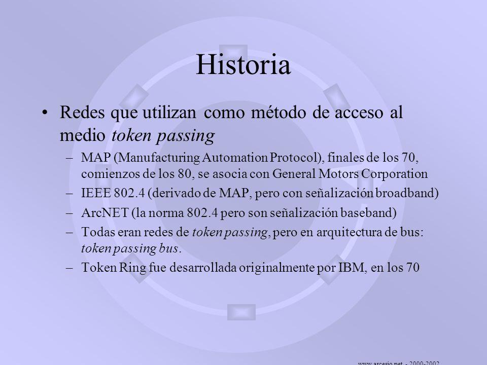 www.arcesio.net - 2000-2002 Historia Redes que utilizan como método de acceso al medio token passing –MAP (Manufacturing Automation Protocol), finales