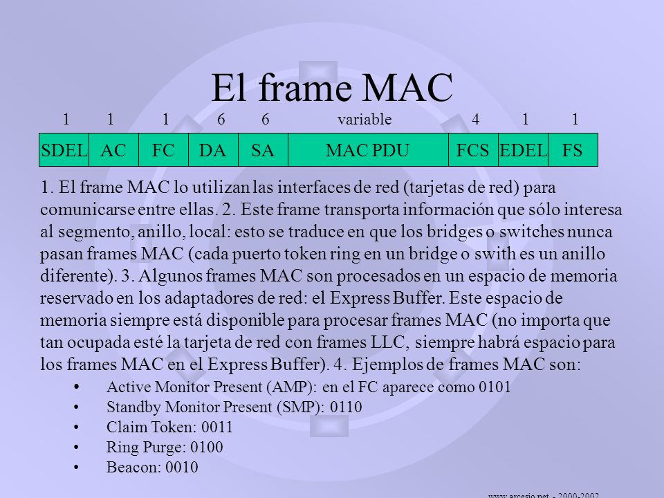 www.arcesio.net - 2000-2002 El frame MAC 1. El frame MAC lo utilizan las interfaces de red (tarjetas de red) para comunicarse entre ellas. 2. Este fra