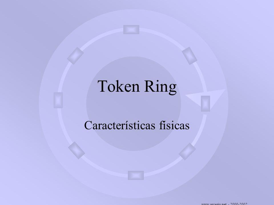 www.arcesio.net - 2000-2002 Token Ring Características físicas