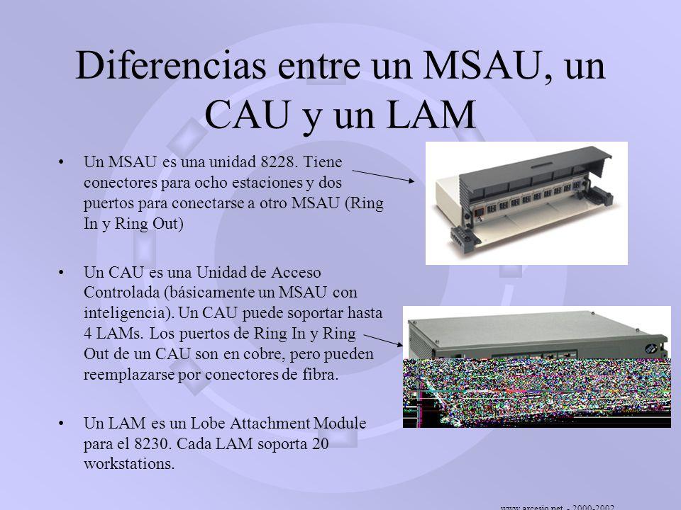 www.arcesio.net - 2000-2002 Diferencias entre un MSAU, un CAU y un LAM Un MSAU es una unidad 8228. Tiene conectores para ocho estaciones y dos puertos
